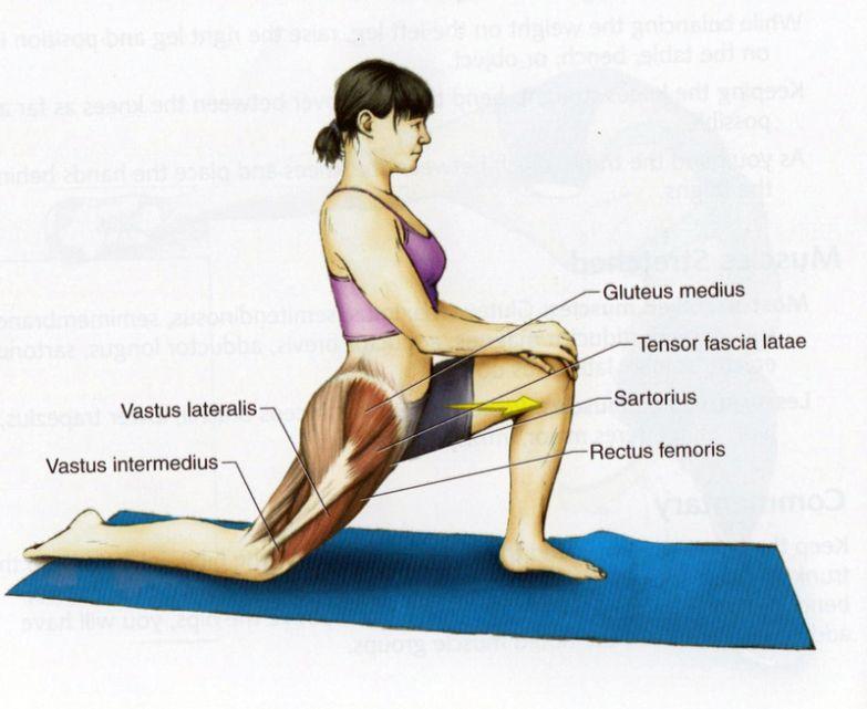 Упражнения на суставы для растяжки домашний прибор для лечения суставов и позвоночника