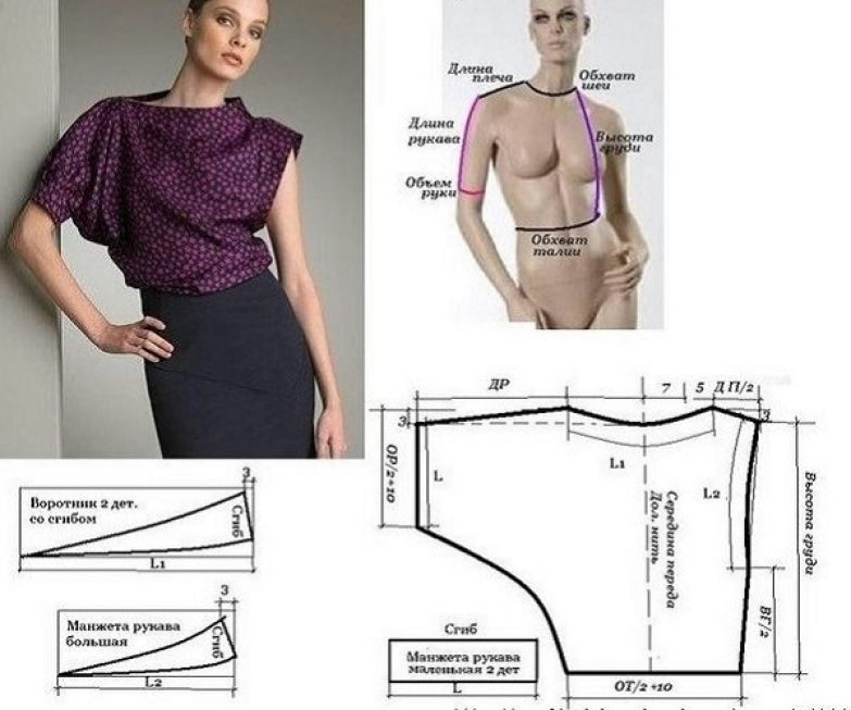простые выкройки юбок