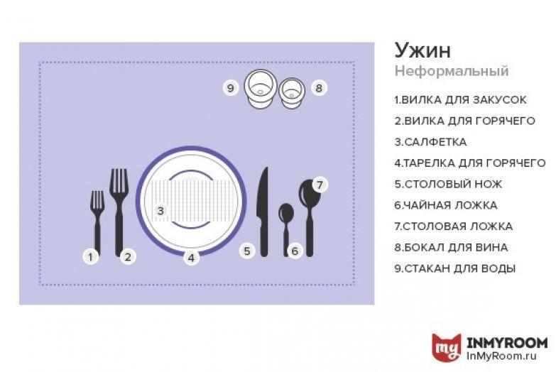 Фотография: в стиле , Советы, инфографика, сервировка – фото на InMyRoom.ru