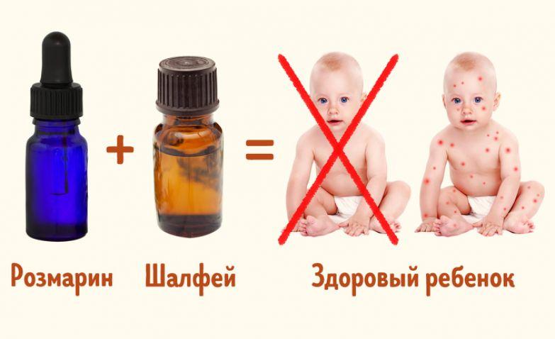 8 мифов о вакцинации, вера в которые привела мир к крупной вспышке кори в XXI веке