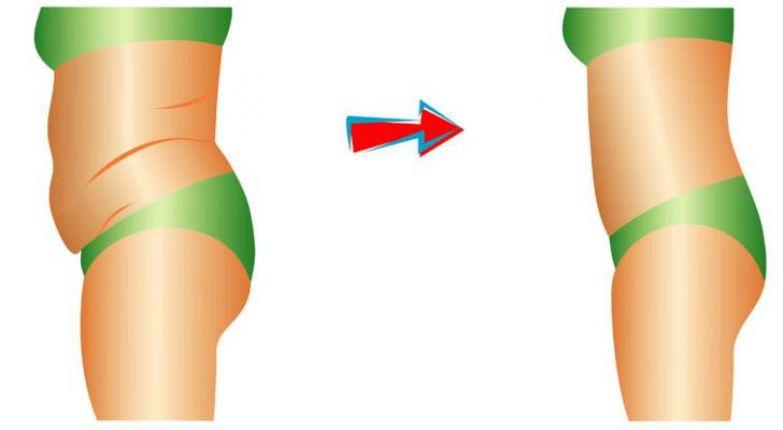 Способы похудения советы и отзывы