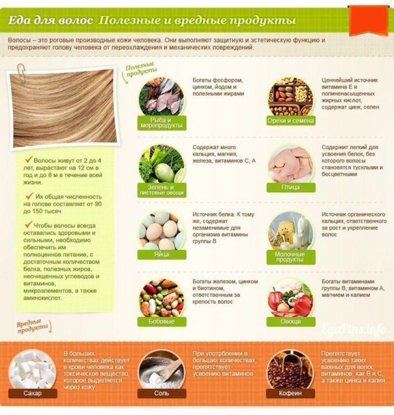 Эфирное масло для волос против седины