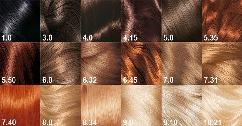 как выбрать краску для волос по номеру