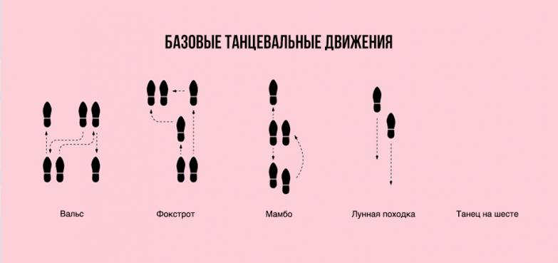 Диаграмма 60