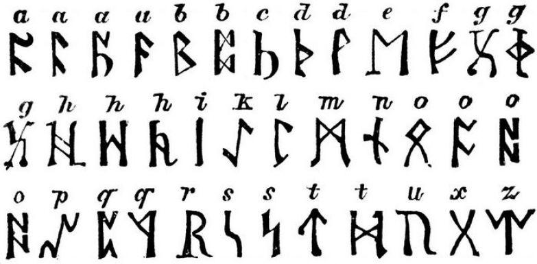 Алфавит Толкиена. / Фото: mirf.ru