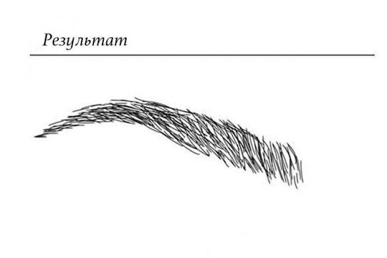 как сделать идеальную форму бровей