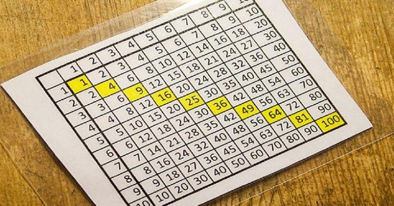 как выучить таблицу умножения всю