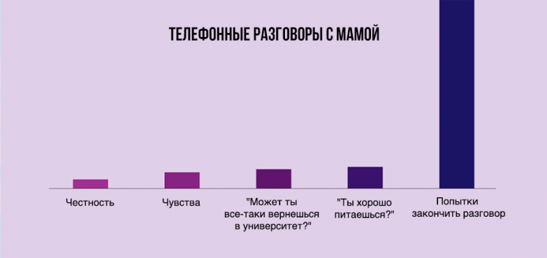 Диаграмма 170