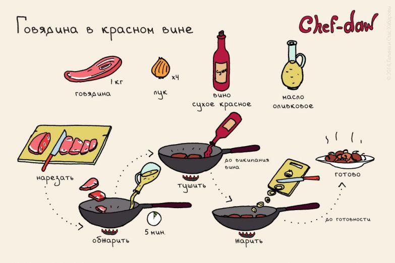 Для гурманов еда, мясо, рецепты
