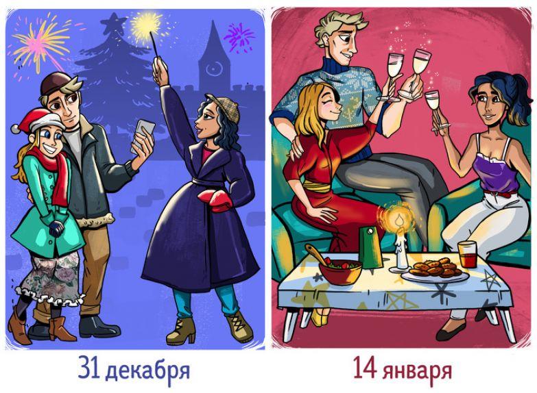 10 особенностей поведения, по которым вы сразу поймете: перед вами человек из России