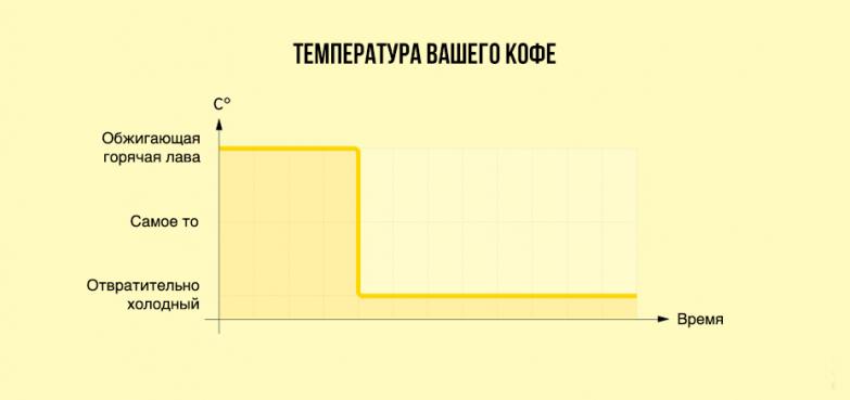 Диаграмма 240