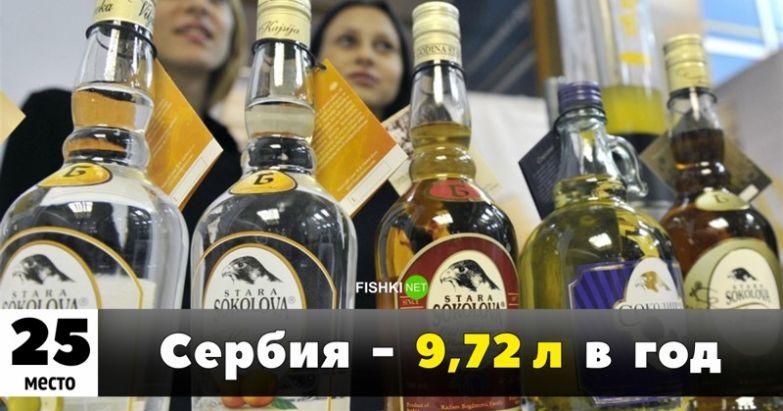 Кто больше пьёт? Топ-25 самых пьющих стран мира алкоголь, мир, пьющие страны, рейтинг, спирт, страны, топ, фото