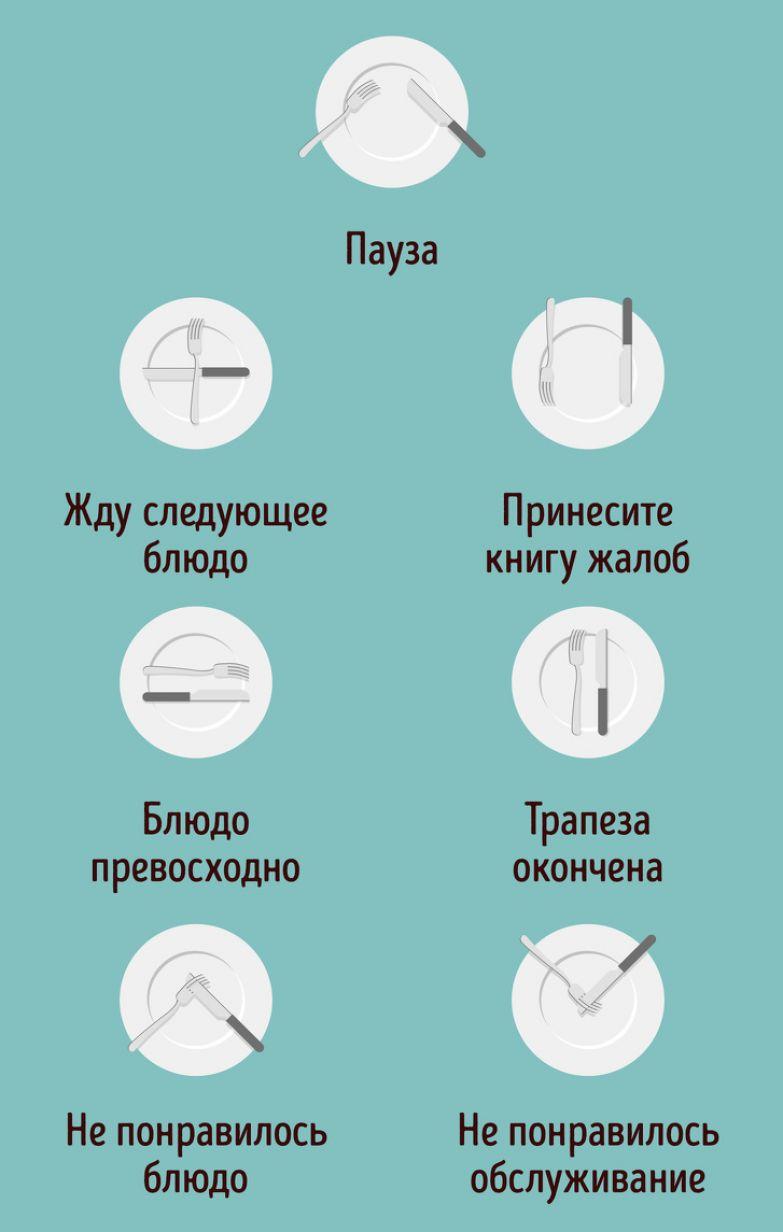 9 ошибок, которые большинство из нас совершает в ресторанах и кафе