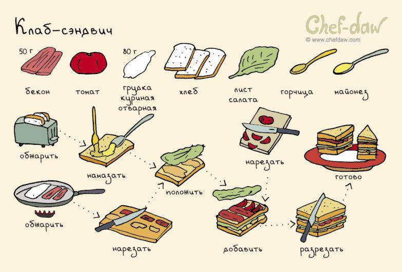 Надо попробовать приготовить еда, мясо, рецепты