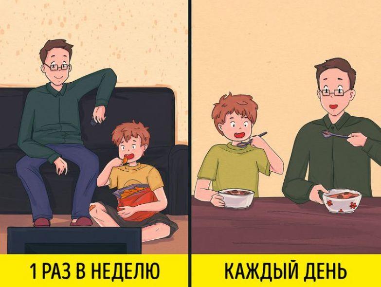 О чем любящие родители должны рассказать своему ребенку (Советы от 1 до 18 лет)